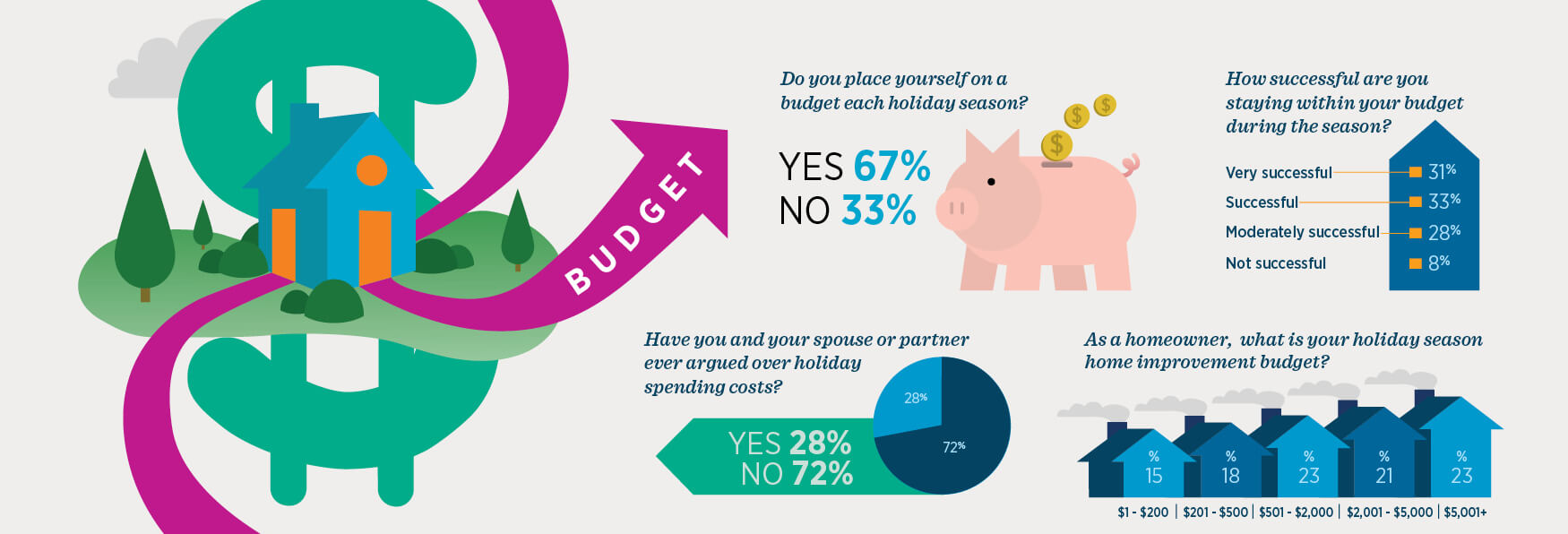 INFOGRAPHIC: How Will Holiday Spending Impact Americans' Finances This Year?
